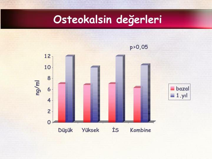 Osteokalsin değerleri