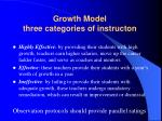 growth model three categories of instructon