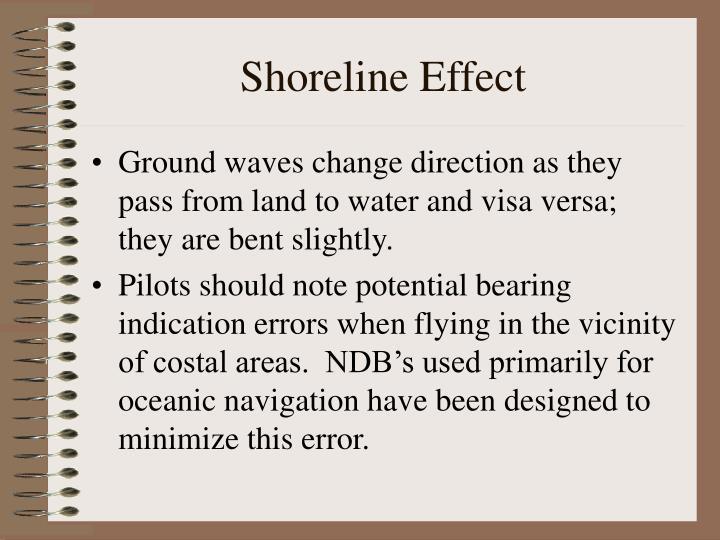 Shoreline Effect