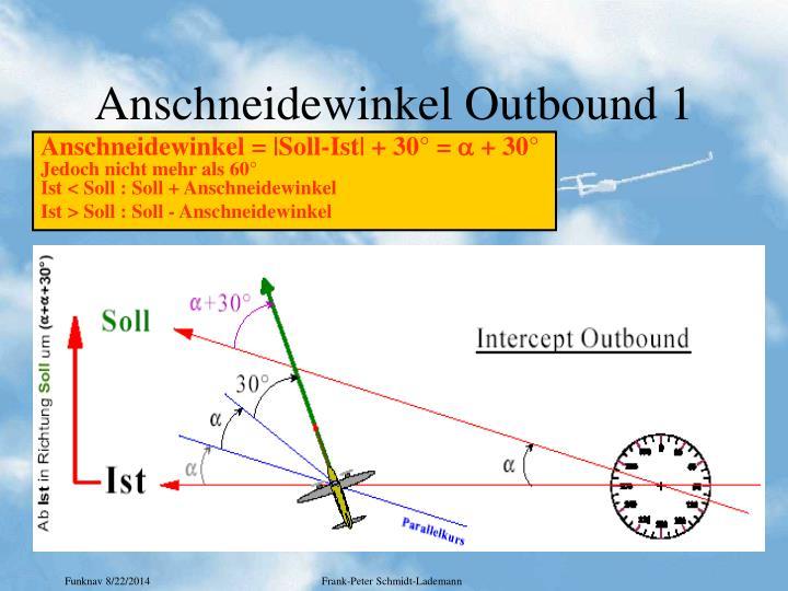 Anschneidewinkel Outbound 1