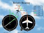 relativ bearing