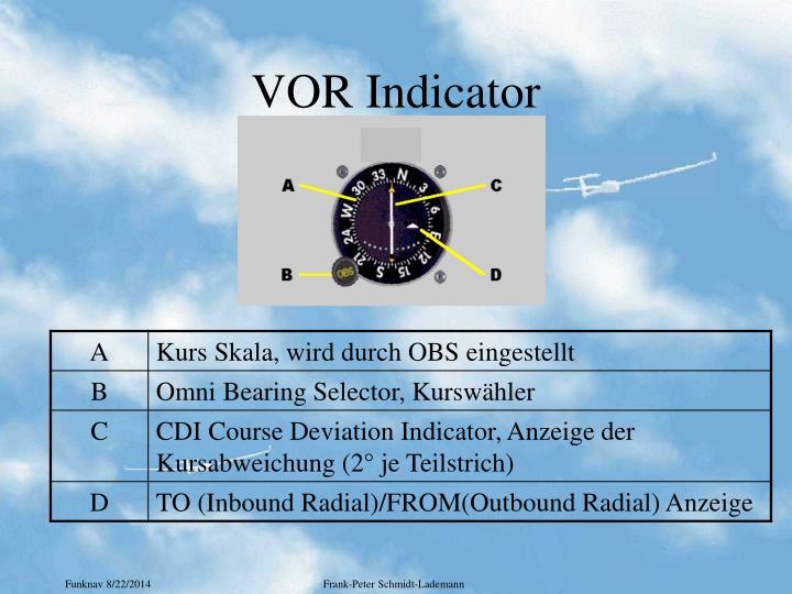 VOR Indicator