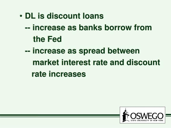 DL is discount loans