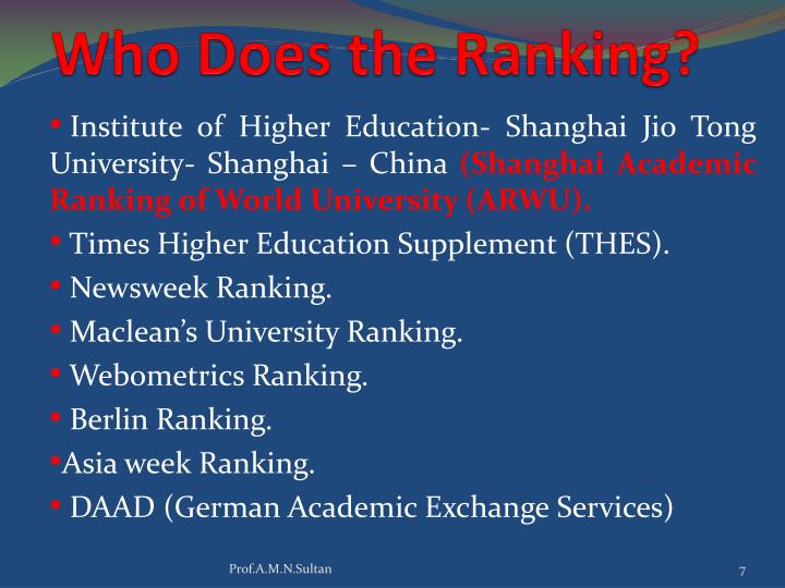 Who Does the Ranking