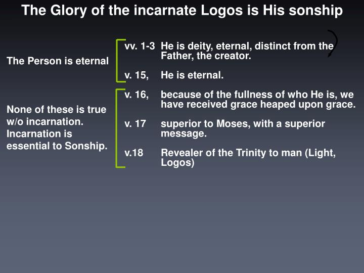 The Glory of the incarnate Logos is His sonship