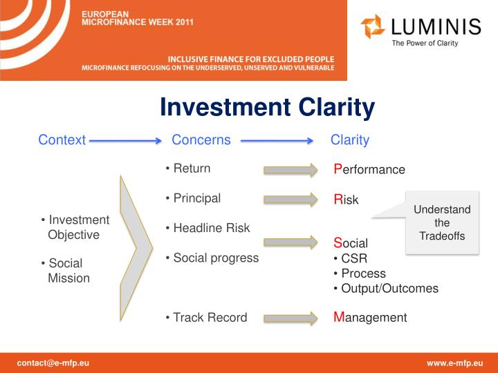 Investment Clarity