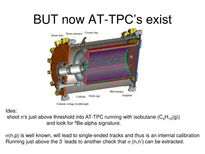 BUT now AT-TPC's exist