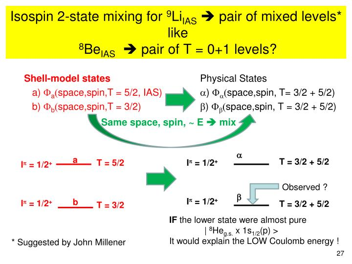Isospin 2-state mixing for