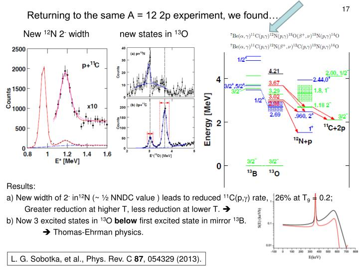 Returning to the same A = 12 2p experiment, we found….