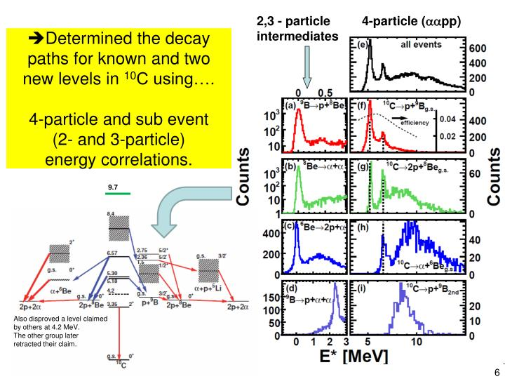 2,3 - particle         4-particle (