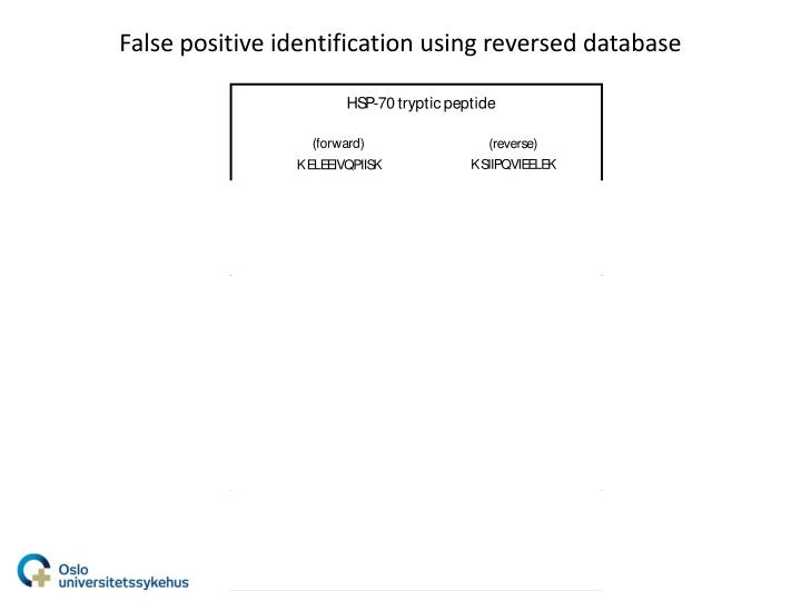 False positive identification using reversed database