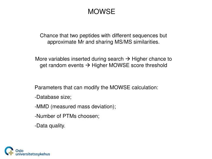 MOWSE