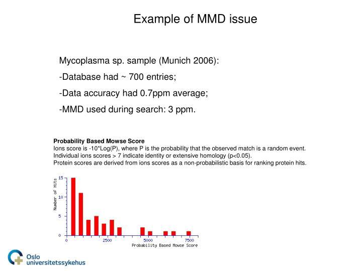 Probability Based Mowse Score