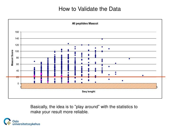 How to Validate the Data