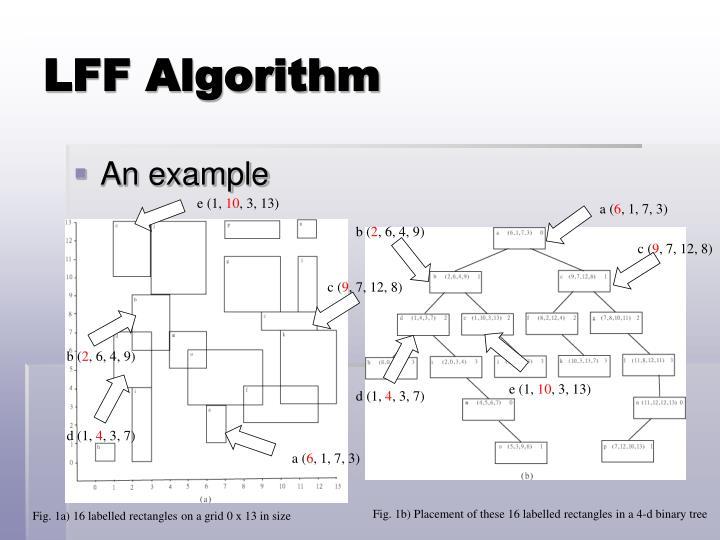 LFF Algorithm