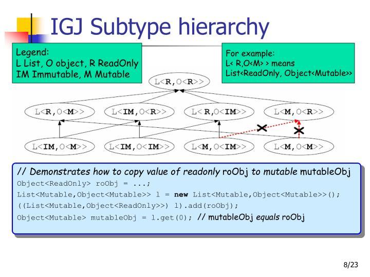 IGJ Subtype hierarchy