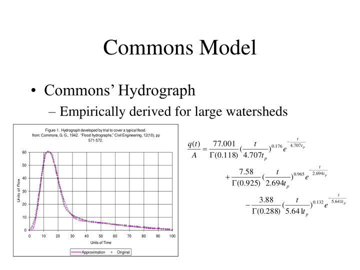 Commons Model
