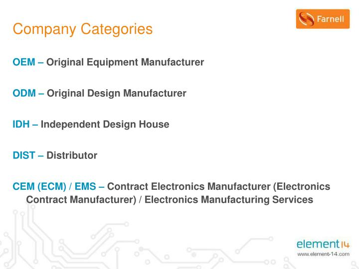 Company Categories