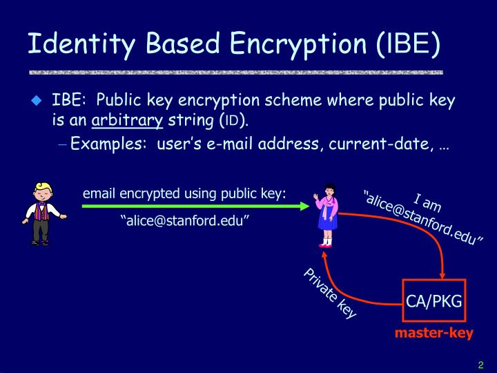 Identity based encryption ibe