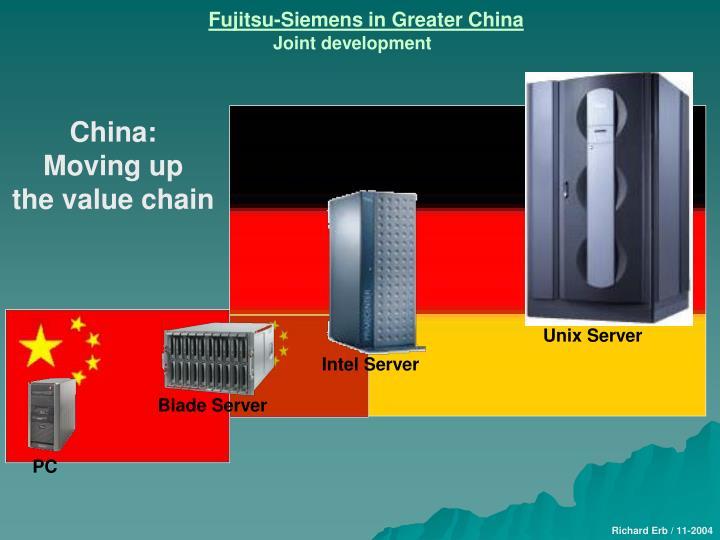Unix Server
