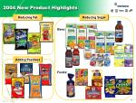 2004 new product highlights