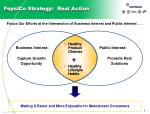 pepsico strategy real action