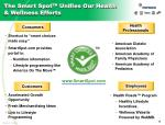 the smart spot unifies our health wellness efforts