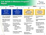 u s health wellness progress report