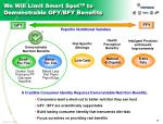 we will limit smart spot to demonstrable gfy bfy benefits