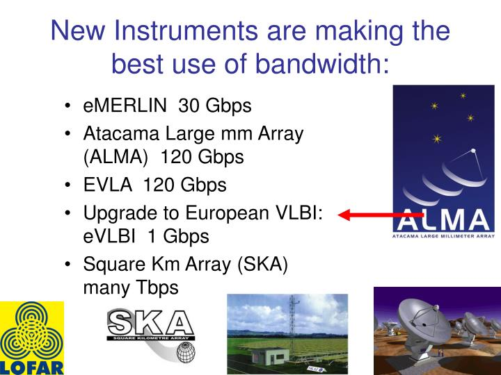 New Instruments are making the best use of bandwidth: