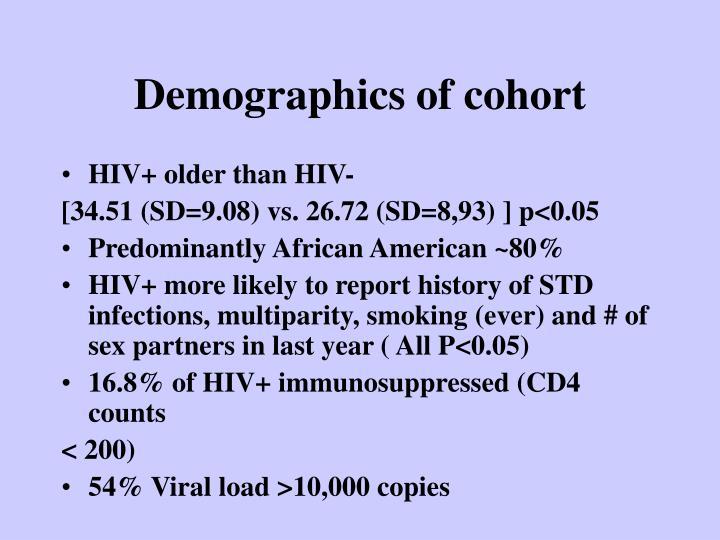 Demographics of cohort