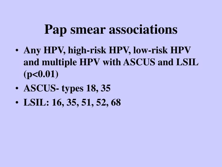 Pap smear associations