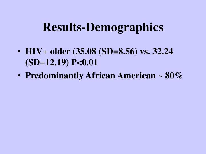 Results-Demographics