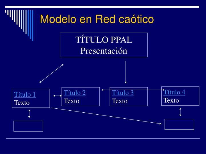Modelo en Red caótico