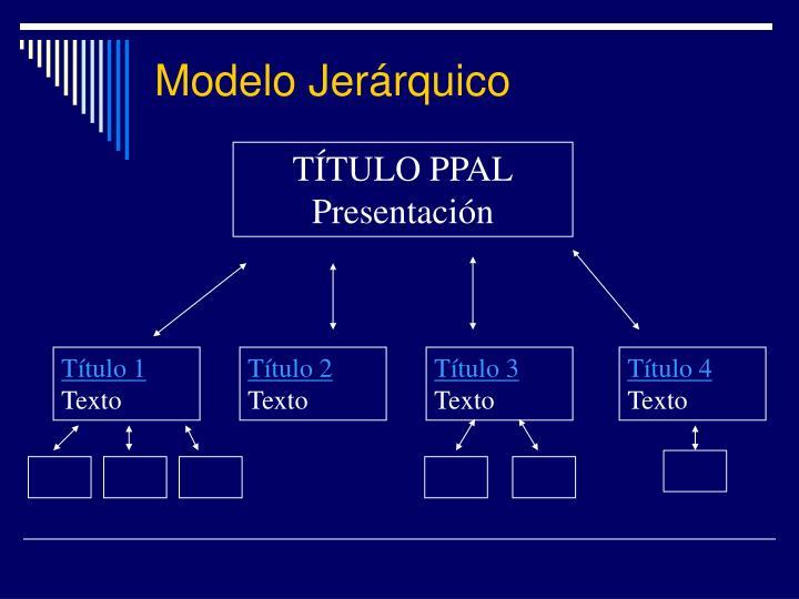 Modelo Jerárquico