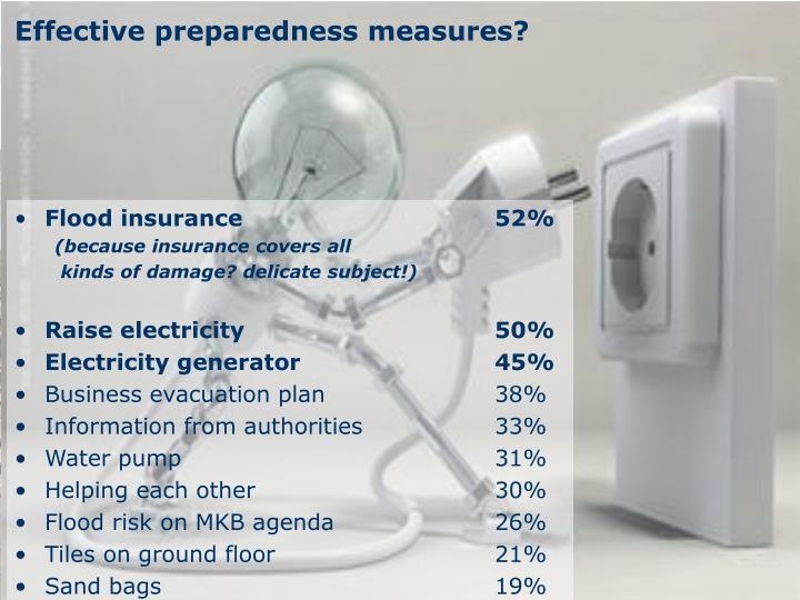 Effective preparedness measures?