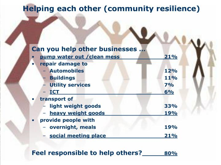 Helping each other (community resilience)
