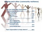 helping each other community resilience