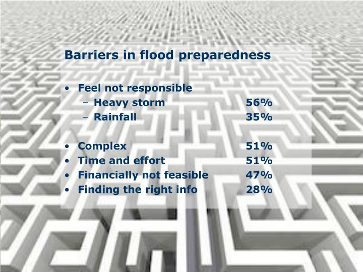 Barriers in flood preparedness