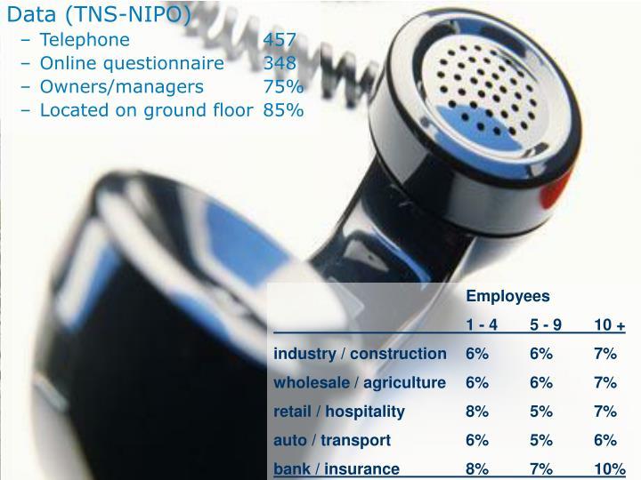 Data (TNS-NIPO)