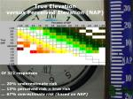 true elevation v ersus perceived elevation nap