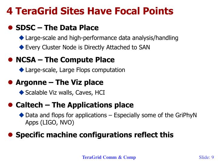 4 TeraGrid Sites Have Focal Points