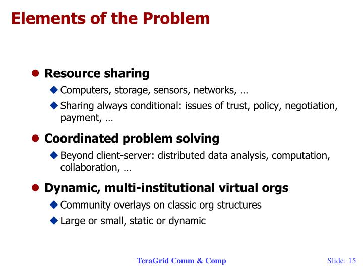 Elements of the Problem
