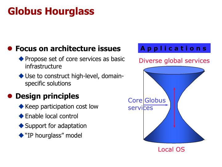 Globus Hourglass