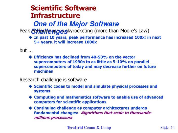 Scientific Software Infrastructure