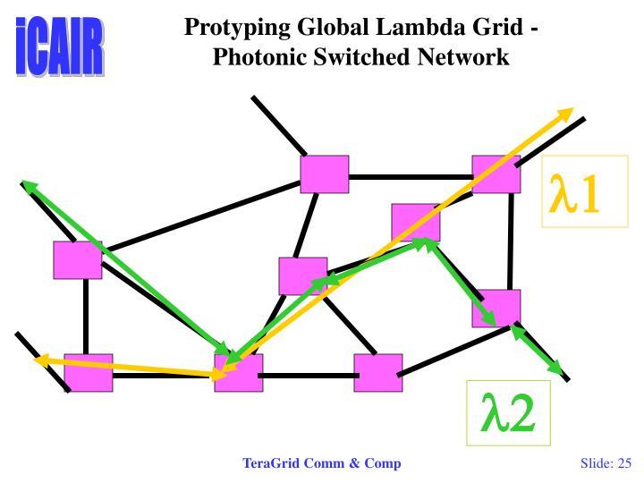 Protyping Global Lambda Grid -