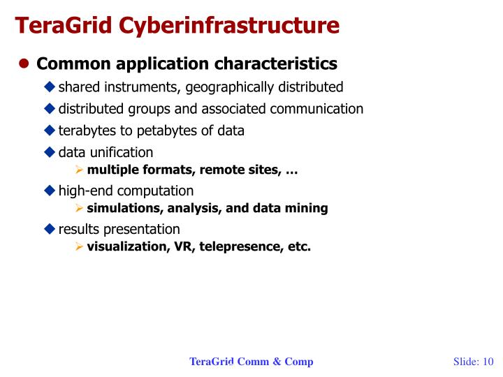 TeraGrid Cyberinfrastructure