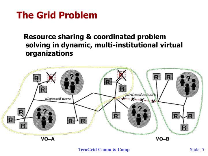 The Grid Problem