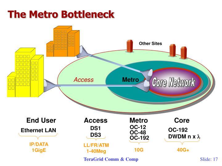 The Metro Bottleneck