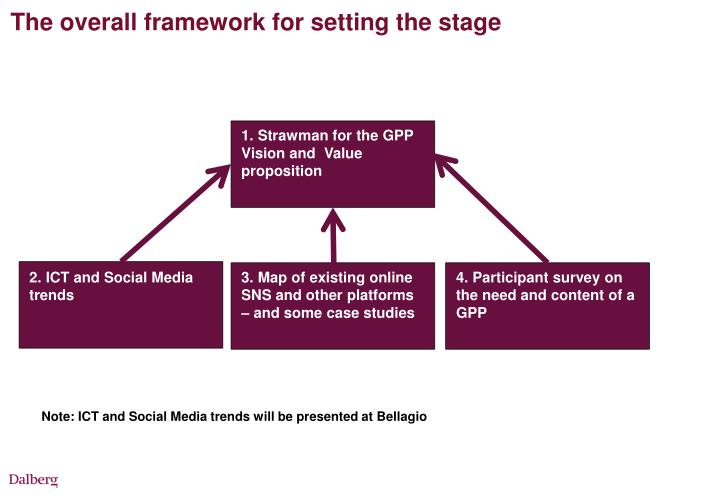 The overall framework for setting the stage